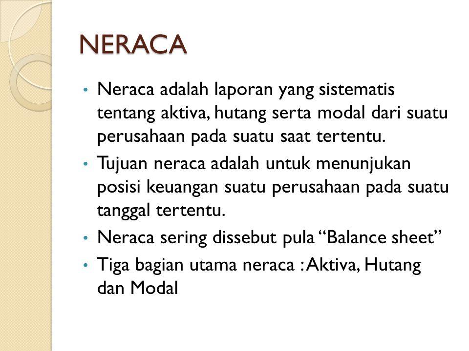 NERACA Neraca adalah laporan yang sistematis tentang aktiva, hutang serta modal dari suatu perusahaan pada suatu saat tertentu.