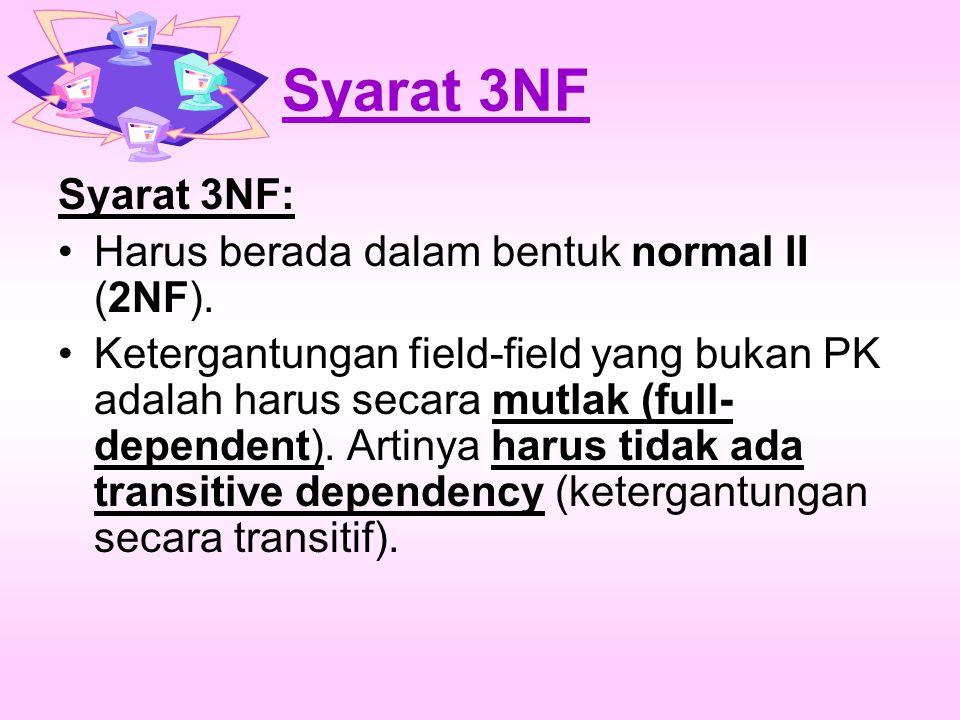 Syarat 3NF Syarat 3NF: Harus berada dalam bentuk normal II (2NF).