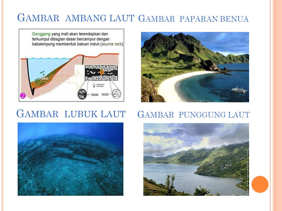 Gambar ambang laut Gambar lubuk laut Gambar paparan benua