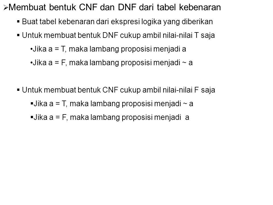 Membuat bentuk CNF dan DNF dari tabel kebenaran