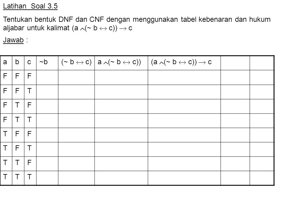 Latihan Soal 3.5 Tentukan bentuk DNF dan CNF dengan menggunakan tabel kebenaran dan hukum aljabar untuk kalimat (a (~ b  c))  c.