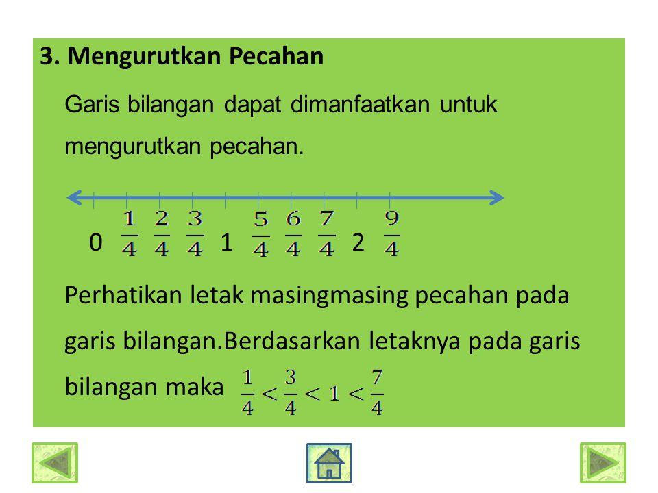 Garis bilangan dapat dimanfaatkan untuk mengurutkan pecahan.