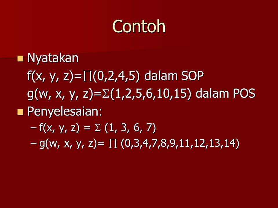 Contoh Nyatakan f(x, y, z)=(0,2,4,5) dalam SOP