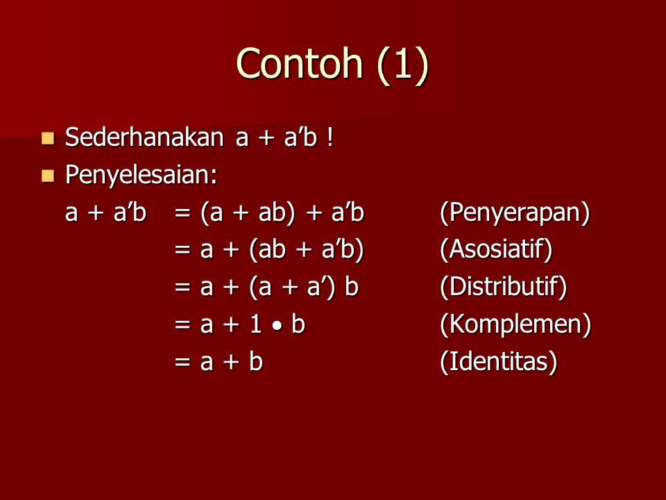 Contoh (1) Sederhanakan a + a'b ! Penyelesaian: