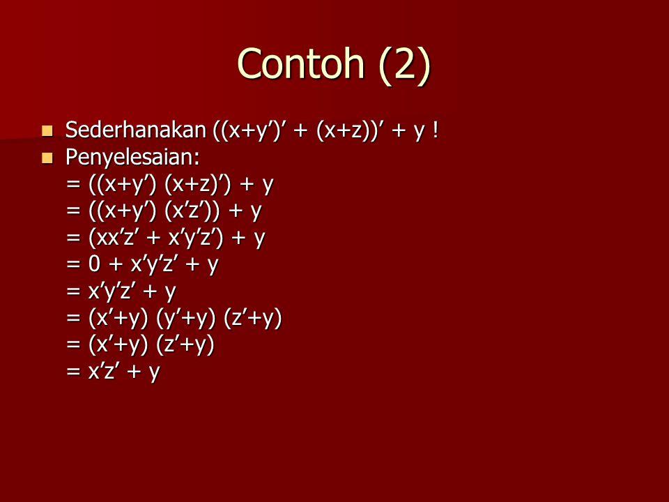 Contoh (2) Sederhanakan ((x+y')' + (x+z))' + y ! Penyelesaian: