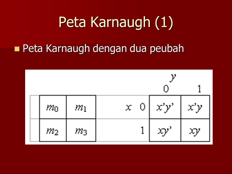 Peta Karnaugh (1) Peta Karnaugh dengan dua peubah