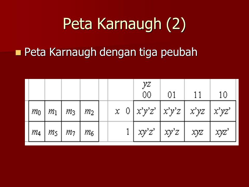 Peta Karnaugh (2) Peta Karnaugh dengan tiga peubah