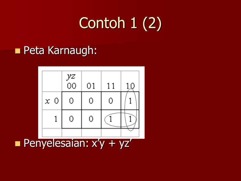 Contoh 1 (2) Peta Karnaugh: Penyelesaian: x'y + yz'
