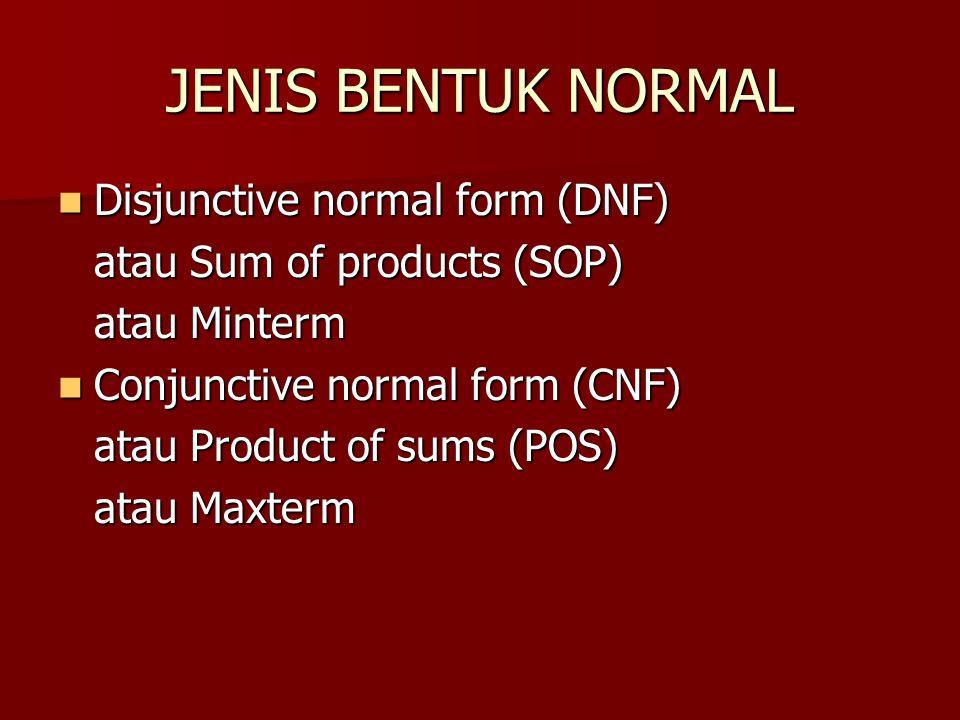 JENIS BENTUK NORMAL Disjunctive normal form (DNF)