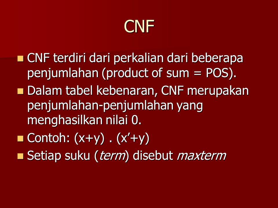 CNF CNF terdiri dari perkalian dari beberapa penjumlahan (product of sum = POS).