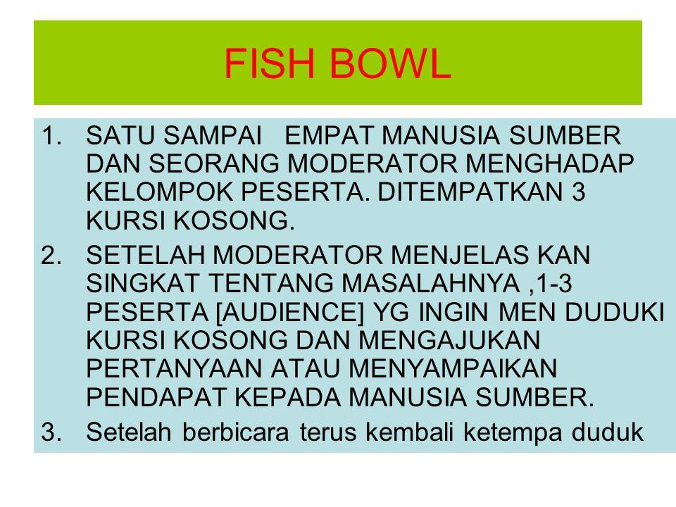FISH BOWL SATU SAMPAI EMPAT MANUSIA SUMBER DAN SEORANG MODERATOR MENGHADAP KELOMPOK PESERTA. DITEMPATKAN 3 KURSI KOSONG.