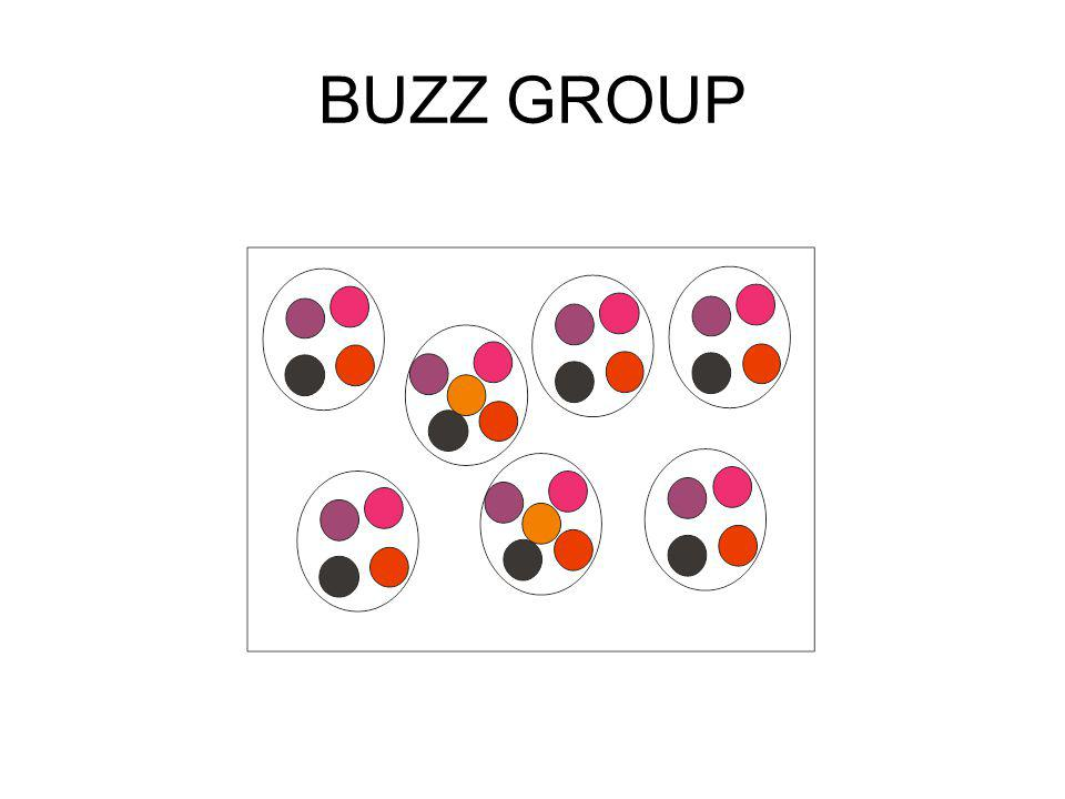 BUZZ GROUP