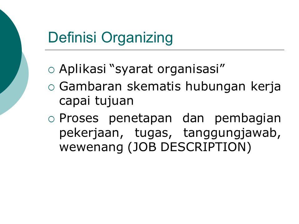 Definisi Organizing Aplikasi syarat organisasi