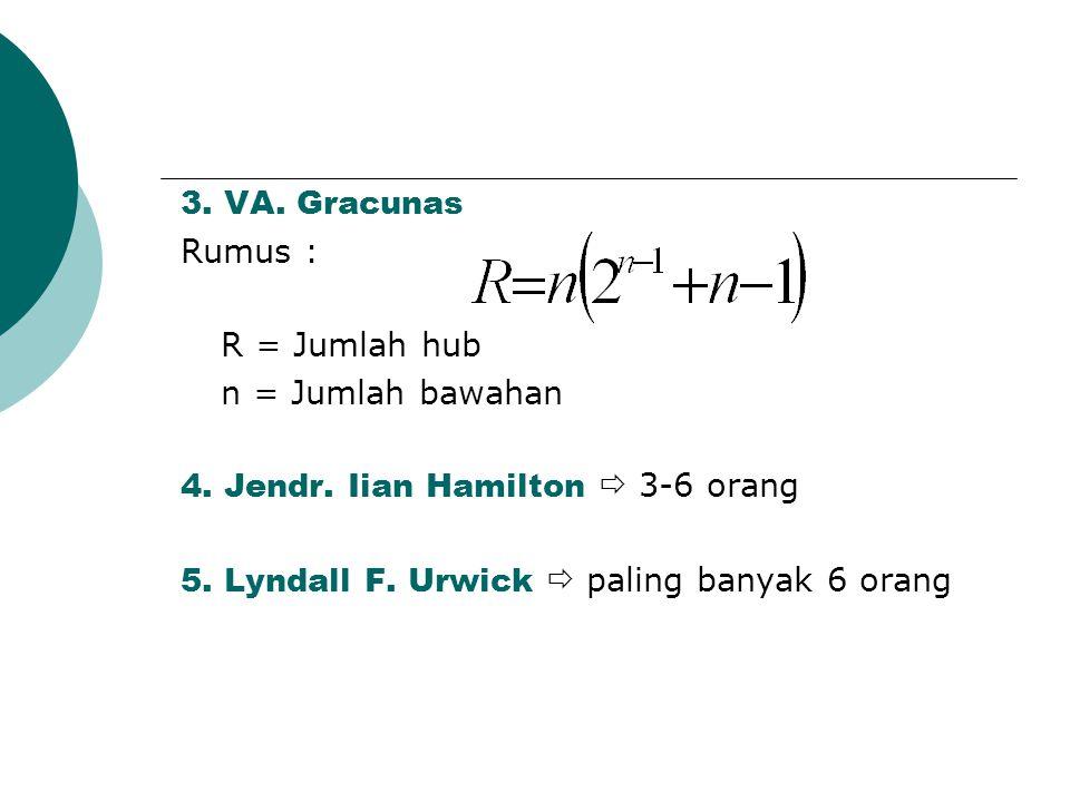 3. VA. Gracunas Rumus : R = Jumlah hub. n = Jumlah bawahan. 4. Jendr. Iian Hamilton  3-6 orang.