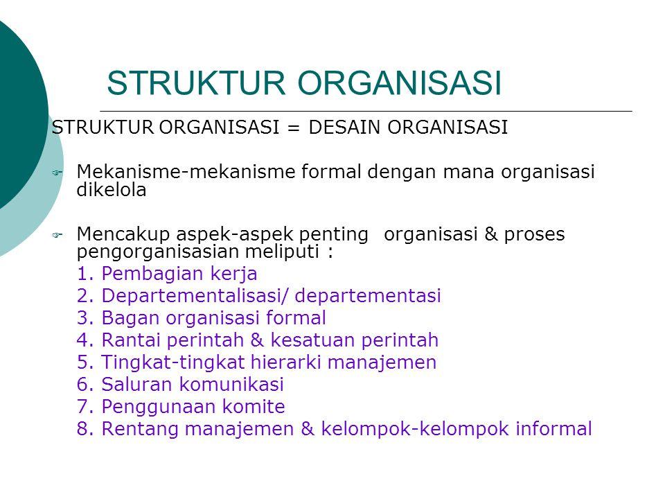 STRUKTUR ORGANISASI STRUKTUR ORGANISASI = DESAIN ORGANISASI