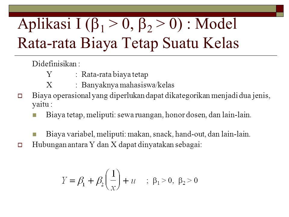 Aplikasi I (1 > 0, 2 > 0) : Model Rata-rata Biaya Tetap Suatu Kelas