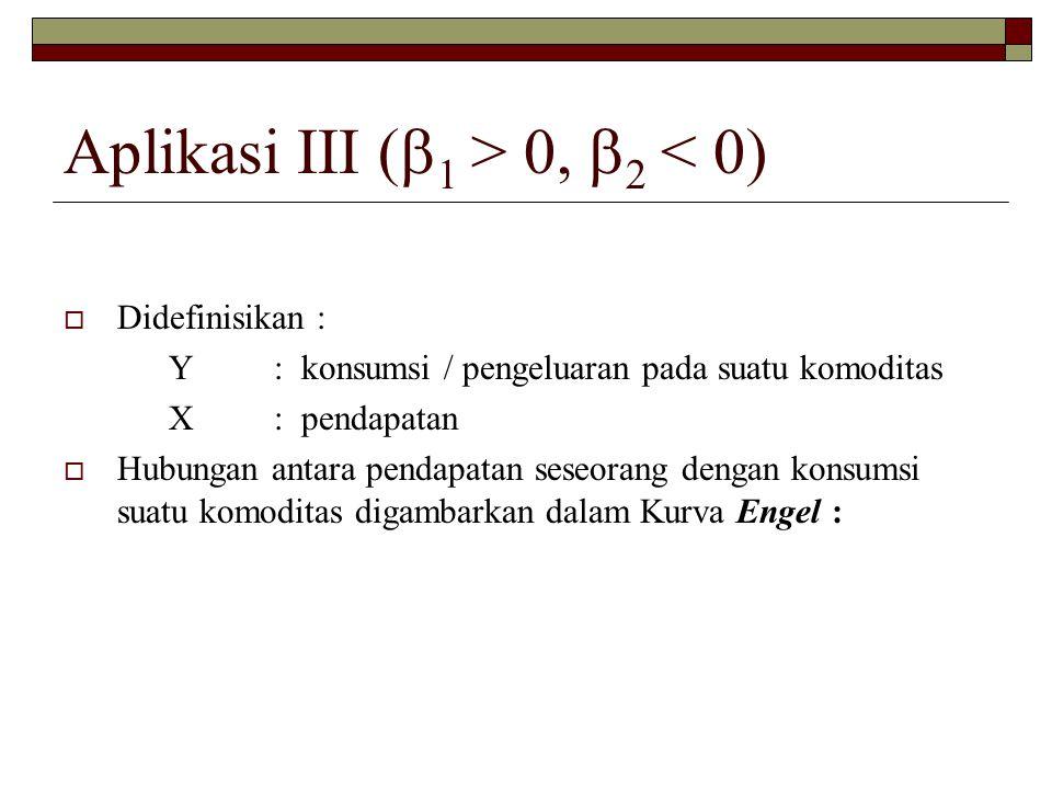 Aplikasi III (1 > 0, 2 < 0)