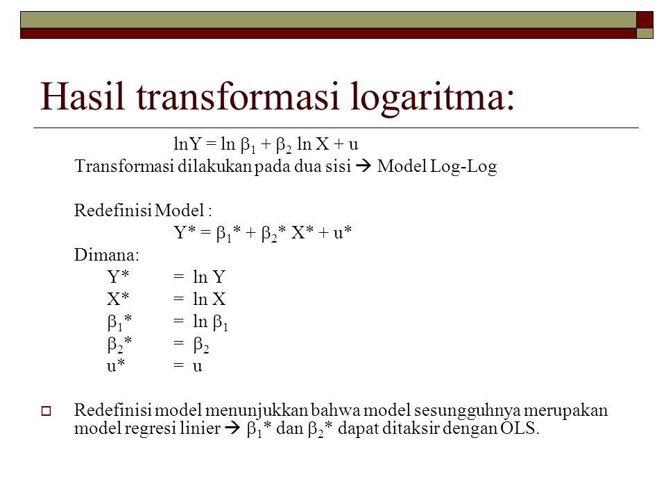 Hasil transformasi logaritma: