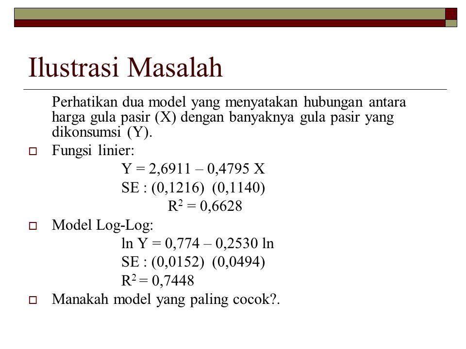 Ilustrasi Masalah Perhatikan dua model yang menyatakan hubungan antara harga gula pasir (X) dengan banyaknya gula pasir yang dikonsumsi (Y).