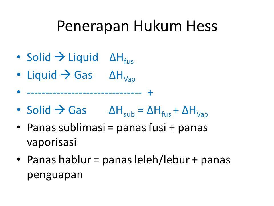 Penerapan Hukum Hess Solid  Liquid ∆Hfus Liquid  Gas ∆HVap