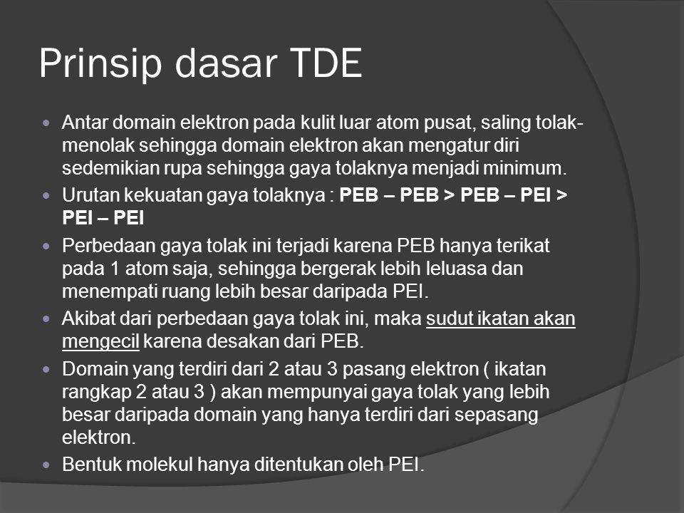 Prinsip dasar TDE