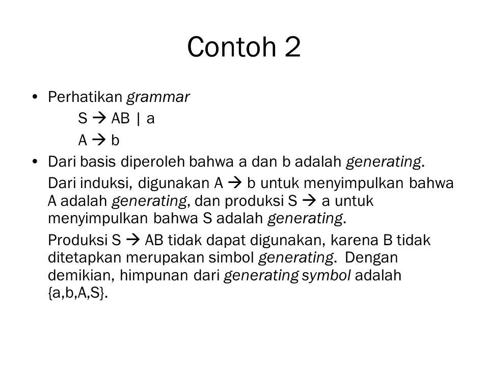 Contoh 2 Perhatikan grammar S  AB | a A  b