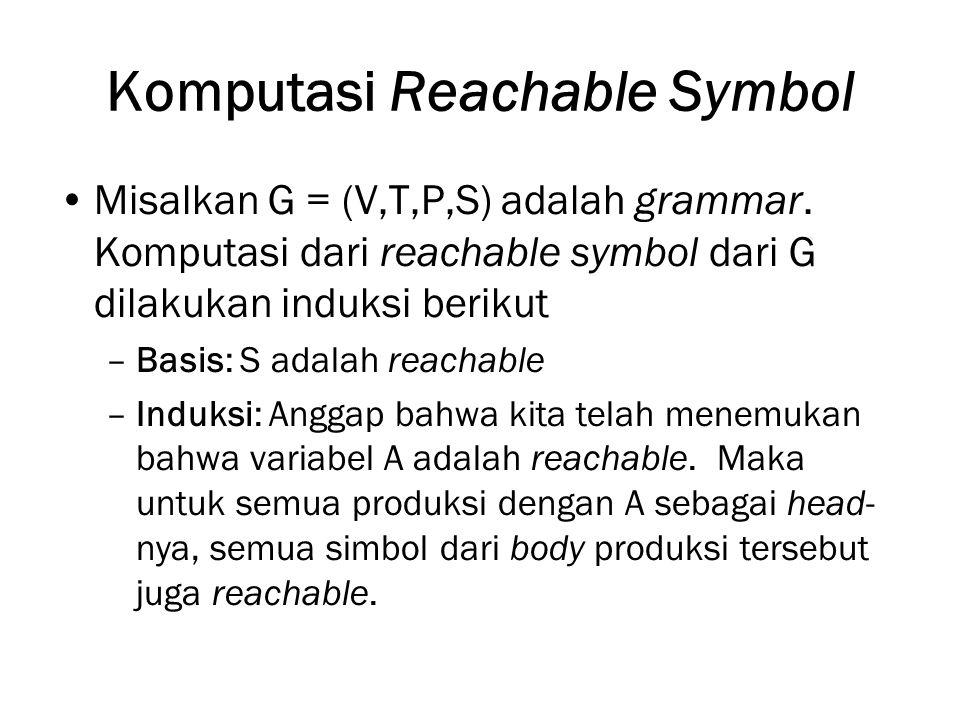 Komputasi Reachable Symbol