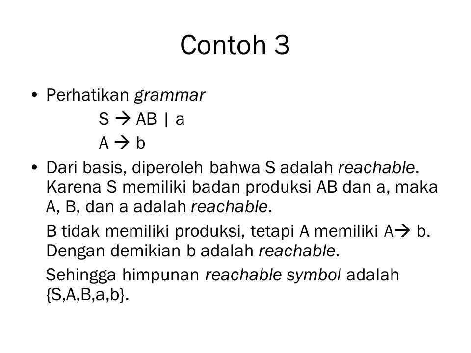 Contoh 3 Perhatikan grammar S  AB | a A  b