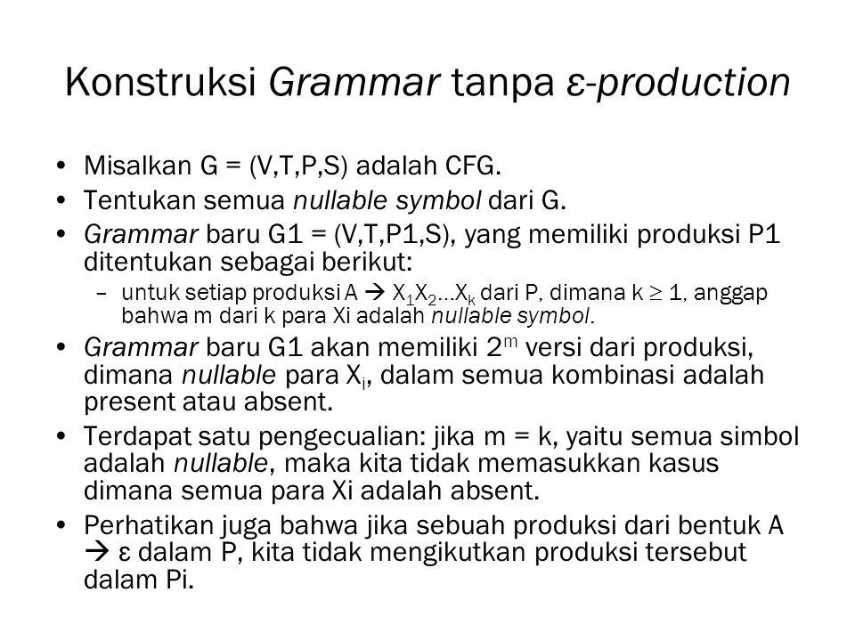 Konstruksi Grammar tanpa ε-production
