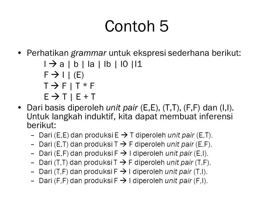 Contoh 5 Perhatikan grammar untuk ekspresi sederhana berikut: