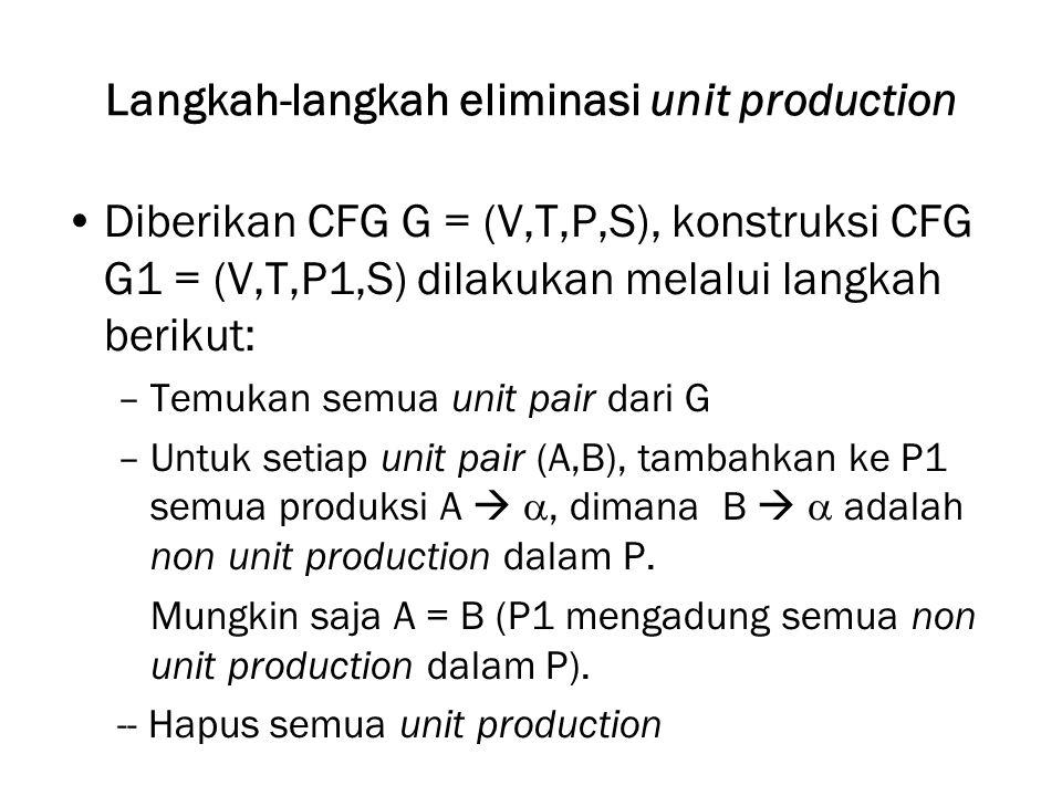 Langkah-langkah eliminasi unit production