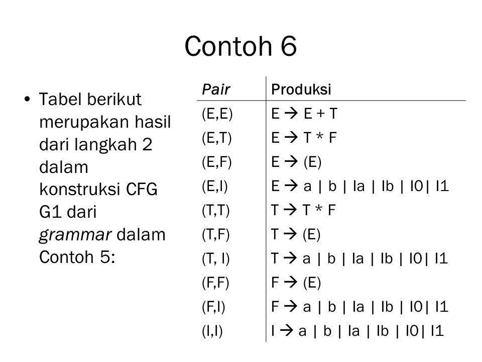 Contoh 6 Pair. Produksi. (E,E) E  E + T. (E,T) E  T * F. (E,F) E  (E) (E,I) E  a | b | Ia | Ib | I0| I1.