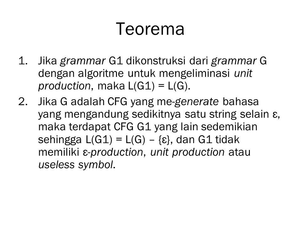 Teorema Jika grammar G1 dikonstruksi dari grammar G dengan algoritme untuk mengeliminasi unit production, maka L(G1) = L(G).