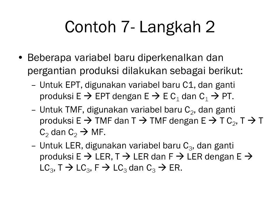 Contoh 7- Langkah 2 Beberapa variabel baru diperkenalkan dan pergantian produksi dilakukan sebagai berikut: