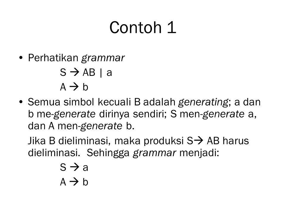 Contoh 1 Perhatikan grammar S  AB | a A  b