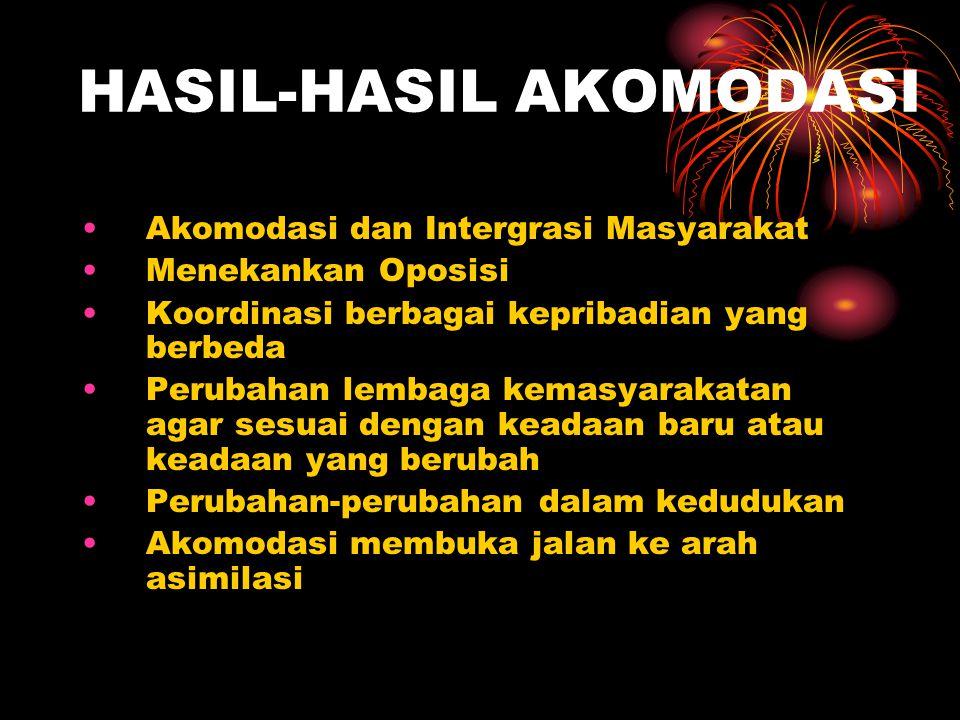 HASIL-HASIL AKOMODASI