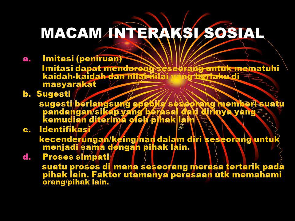 MACAM INTERAKSI SOSIAL