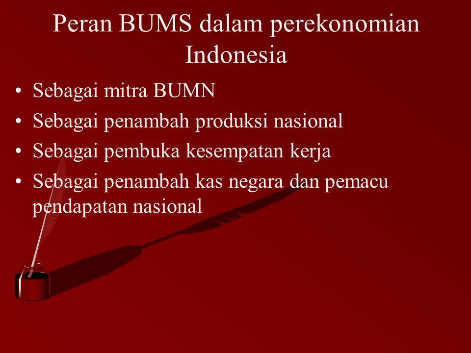 Peran BUMS dalam perekonomian Indonesia
