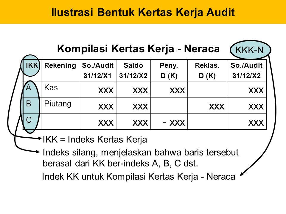 Ilustrasi Bentuk Kertas Kerja Audit