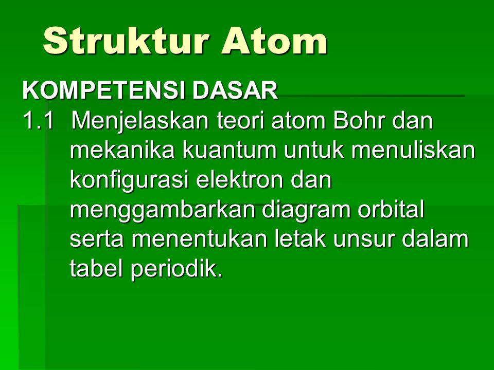 Struktur Atom KOMPETENSI DASAR 1.1 Menjelaskan teori atom Bohr dan