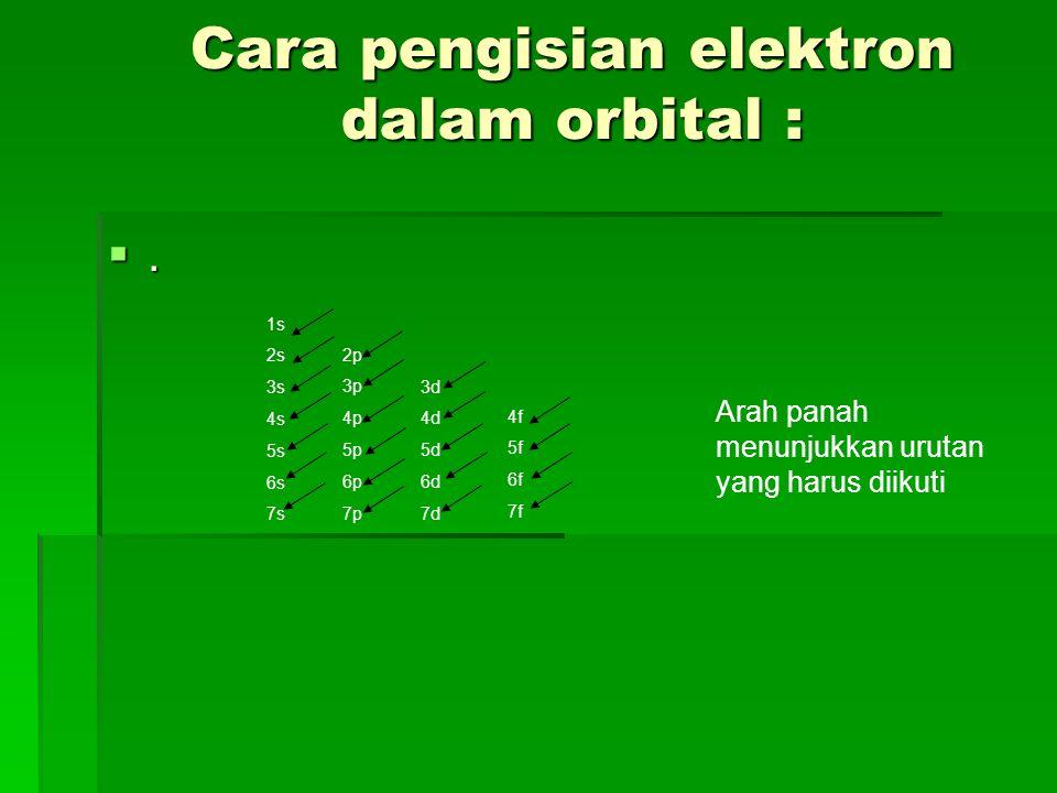 Cara pengisian elektron dalam orbital :