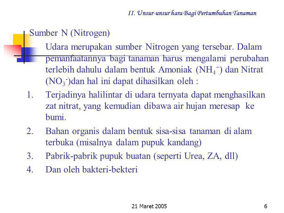 II. Unsur-unsur hara Bagi Pertumbuhan Tanaman