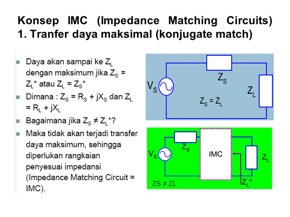 Konsep IMC (Impedance Matching Circuits) 1