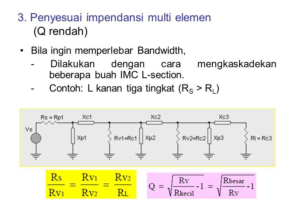 3. Penyesuai impendansi multi elemen (Q rendah)