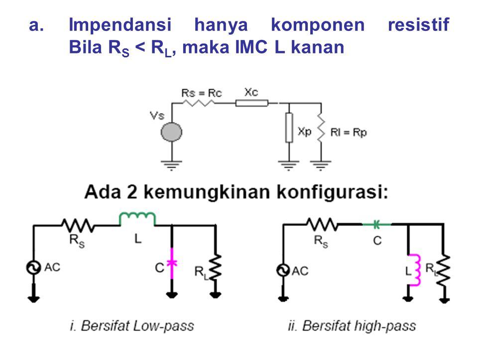 Impendansi hanya komponen resistif Bila RS < RL, maka IMC L kanan