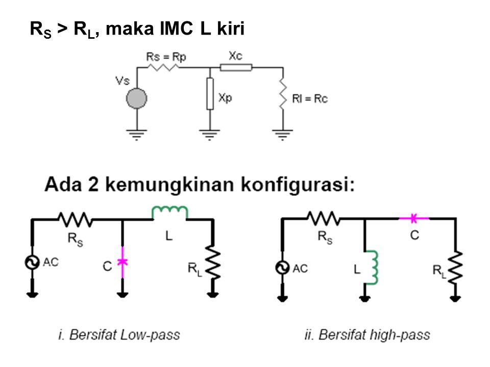 RS > RL, maka IMC L kiri