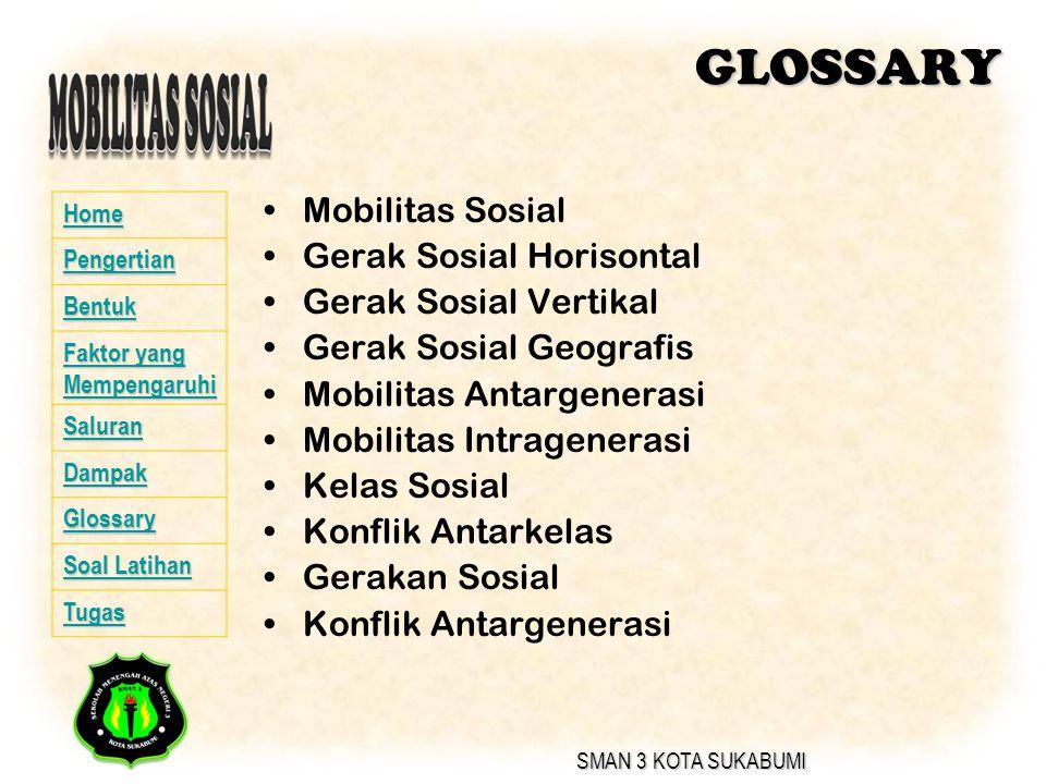 GLOSSARY Mobilitas Sosial Gerak Sosial Horisontal