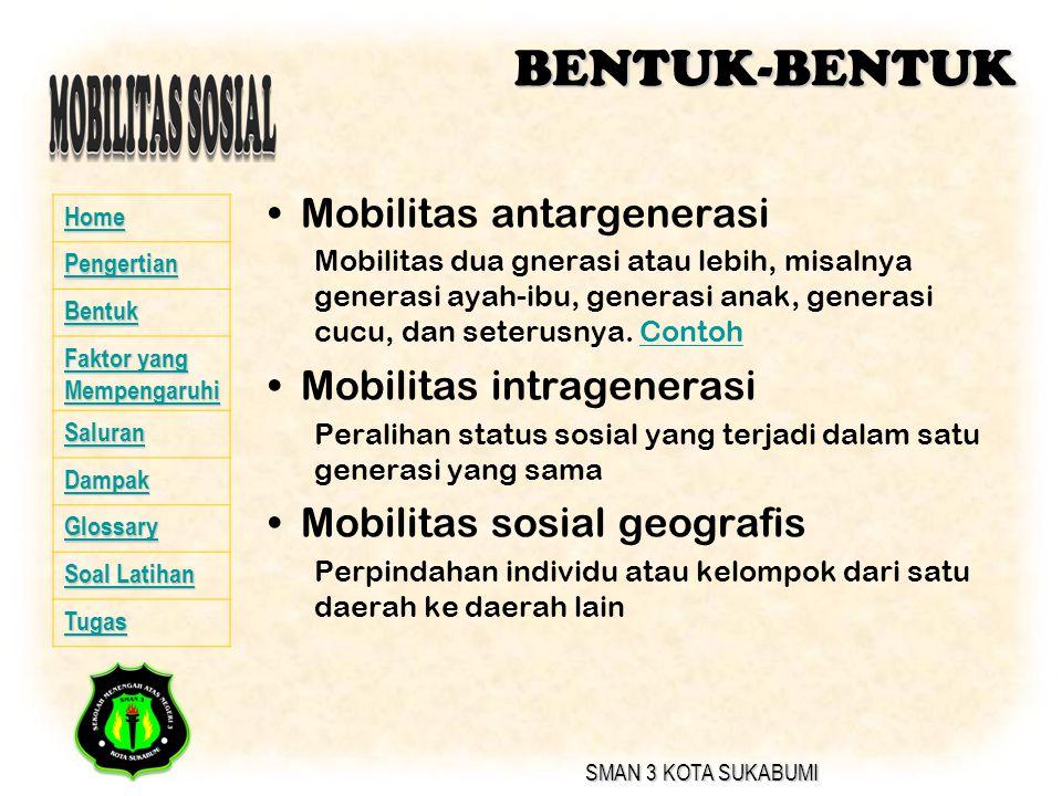 BENTUK-BENTUK Mobilitas antargenerasi Mobilitas intragenerasi