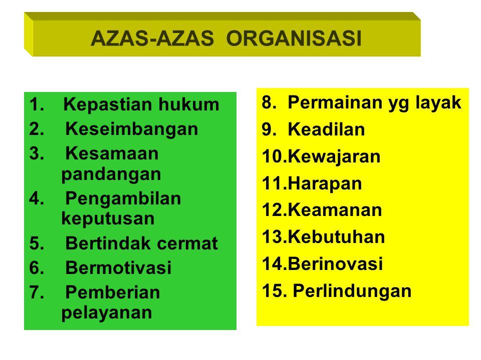 AZAS-AZAS ORGANISASI 8. Permainan yg layak 1. Kepastian hukum