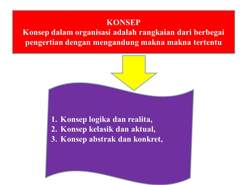 KONSEP Konsep dalam organisasi adalah rangkaian dari berbegai pengertian dengan mengandung makna makna tertentu.